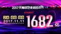 发改委报告称天猫双11已成盛大节日,新零售激发中国经济新能量
