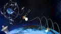 我国将在2018年底前完成18颗北斗卫星全球组网