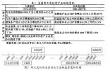 改革再出发 刘鹤这篇旧文值得重读