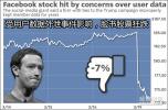 数据泄露丑闻发酵,脸书已到生死关头?
