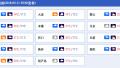 辽宁全省大部分地区今天有雨 气温下降3-8℃