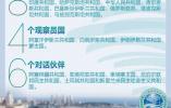 九图带你读懂上合组织青岛峰会