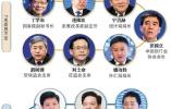 """央行货币政策委员会大换血:金融专家""""三进三出"""""""
