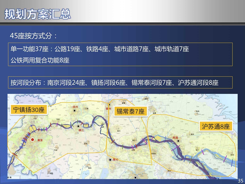 未来,江苏45座过江通道这样分布的