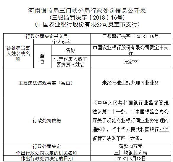 农业银行灵宝市支行违规办同业业务 被银监局罚20万