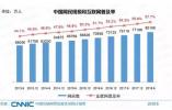 早报:中国网民规模突破8亿 安踏回应孙杨领奖服争议
