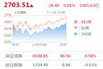 19日A股延续走升势头 上证综指重返2700点
