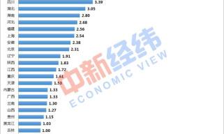 31省份前三季度GDP:广东居首 福建仍超上海进10强