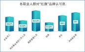 大数据看广州车展:自主品牌打动了谁?