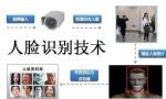 """沈阳地铁""""人脸识别""""系统9天抓获三名""""网逃"""""""