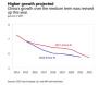 IMF上调中国未来3年经济增长预期 警示债务风险