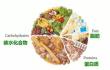一辈子的饮食计划!40岁吃绿菜护肝