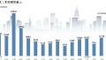 4月北京二手房网签量环比增两成 刚需成交易主力