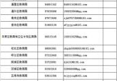 黑龙江严查校外培训机构违规 哈市公布20部举报电话