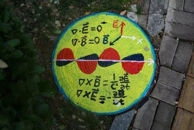 傅里叶变换公式