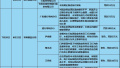 又见百万罚单 江苏银监系统7月监管提速