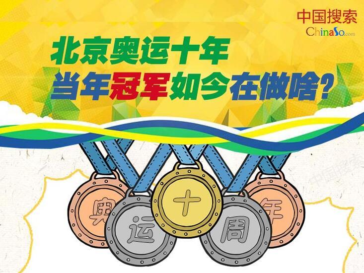北京奥运冠军今何在?