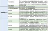 @南京考生!2019年考研网报系统开启新版填报流程!