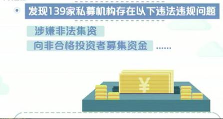 证监会:139家私募机构存在违法违规问题
