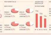 关注春节消费:乡村游、民俗游成为过年新选择